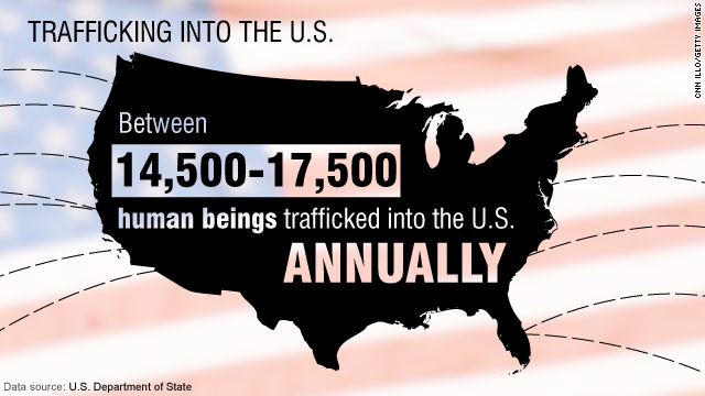 What the U.S. Can Do to Continue Fighting Human Trafficking in 2018